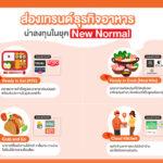 ส่องเทรนด์ธุรกิจอาหารน่าลงทุนในยุค New Normal
